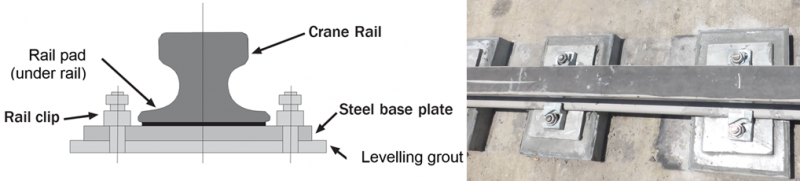 Figure 1: Crane Rail Mounting Details